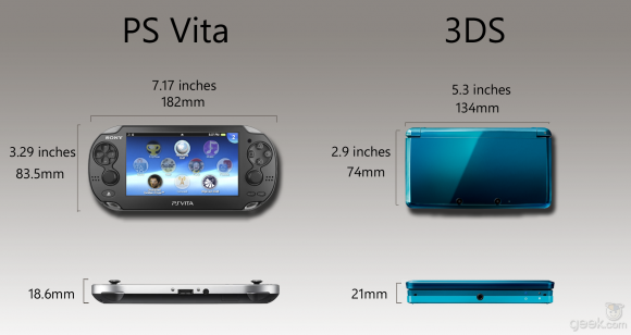 3ds-vita-dimensions-580x308