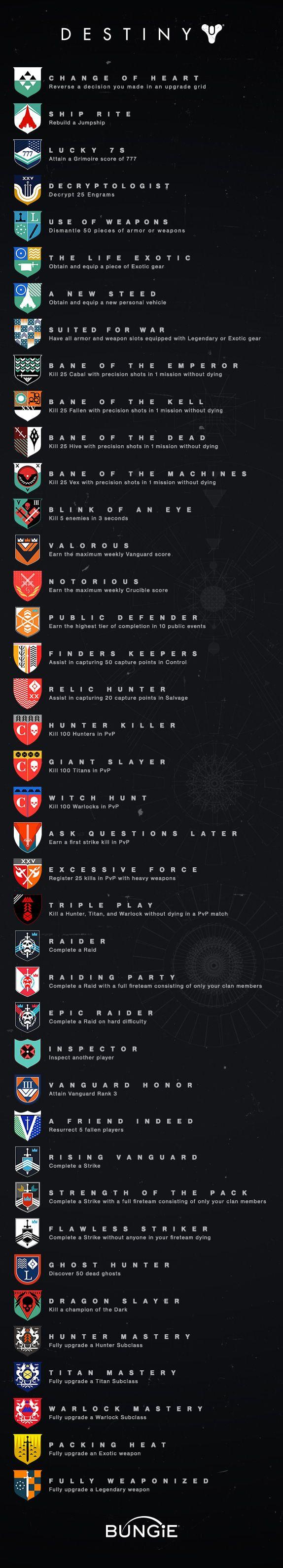 destiny_trophies_achievements