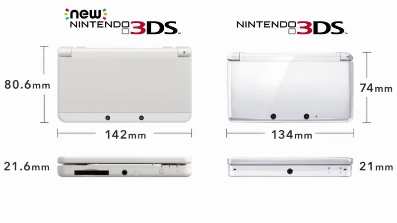 800px-New_Nintendo_3DS_comparaison