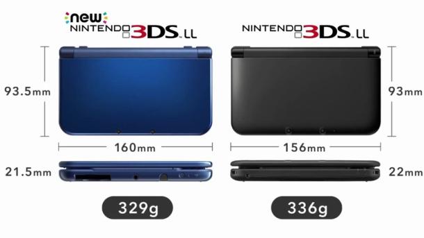 800px-New_Nintendo_3DS_XL_comparaison